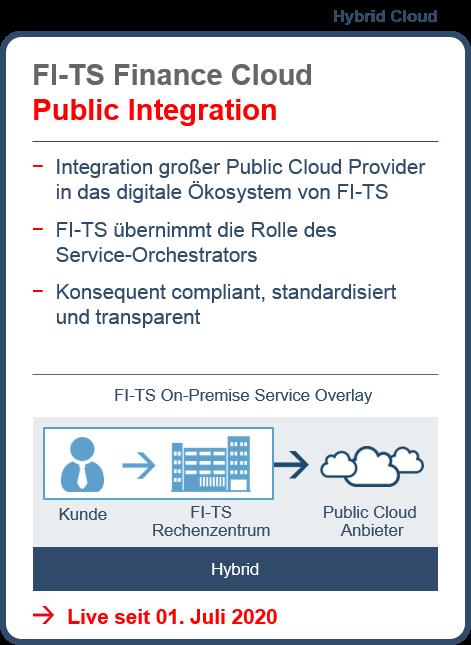 FI-TS Finance Cloud Public Integration